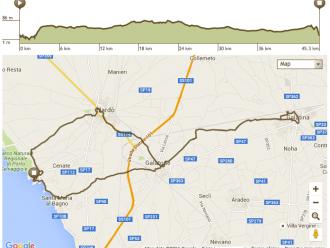 Apulien Fahrradtour Route 6. Tag